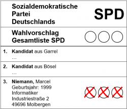 Wahlen_Kreistag_Cloppenburg_Niemann